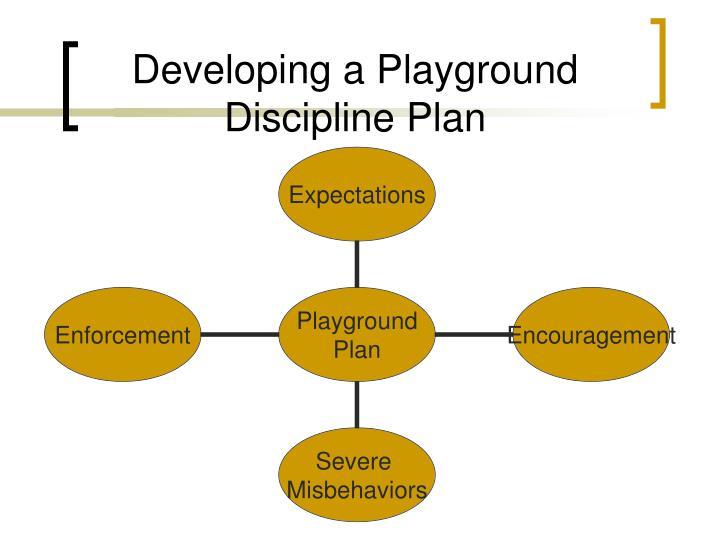 Developing a Playground Discipline Plan
