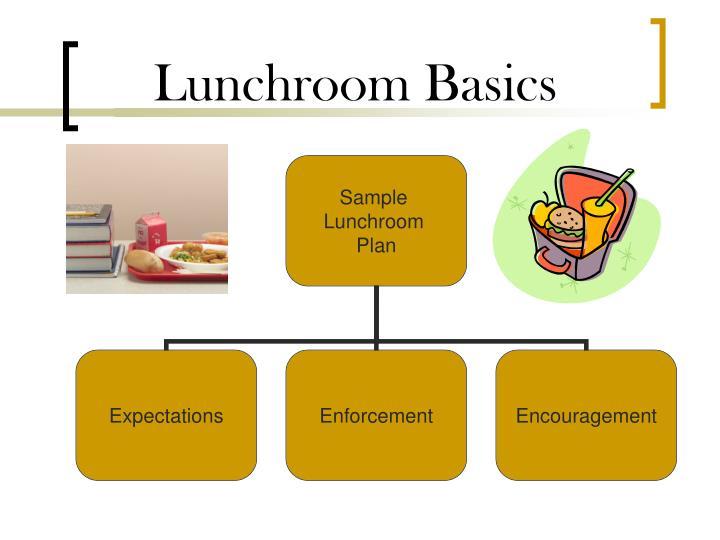 Lunchroom Basics