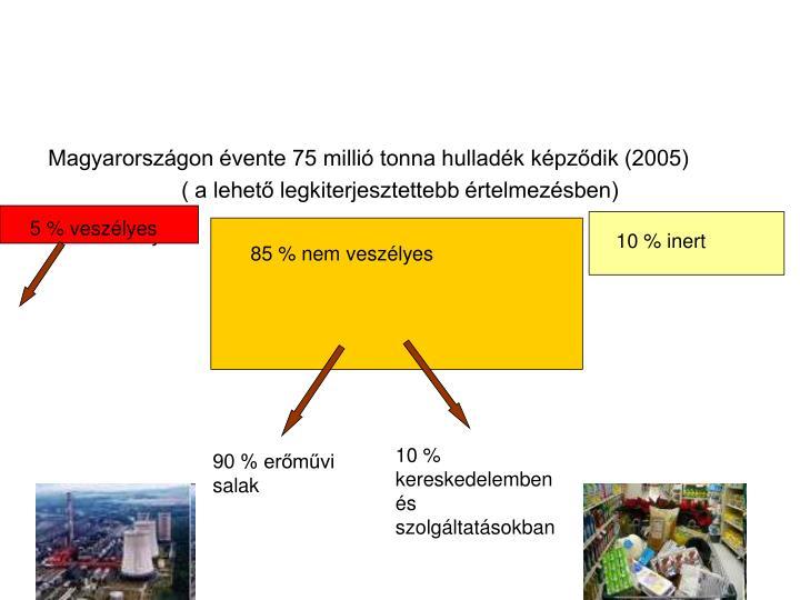 Magyarországon évente 75 millió tonna hulladék képződik (2005)