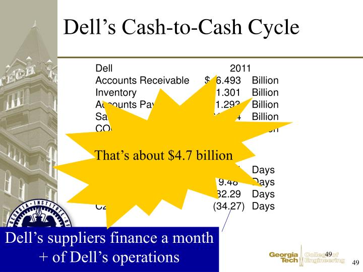 Dell's Cash-to-Cash Cycle