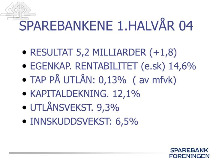 SPAREBANKENE 1.HALVÅR 04