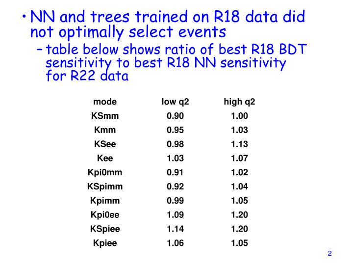 NN and trees trained on R18 data did not optimally select events