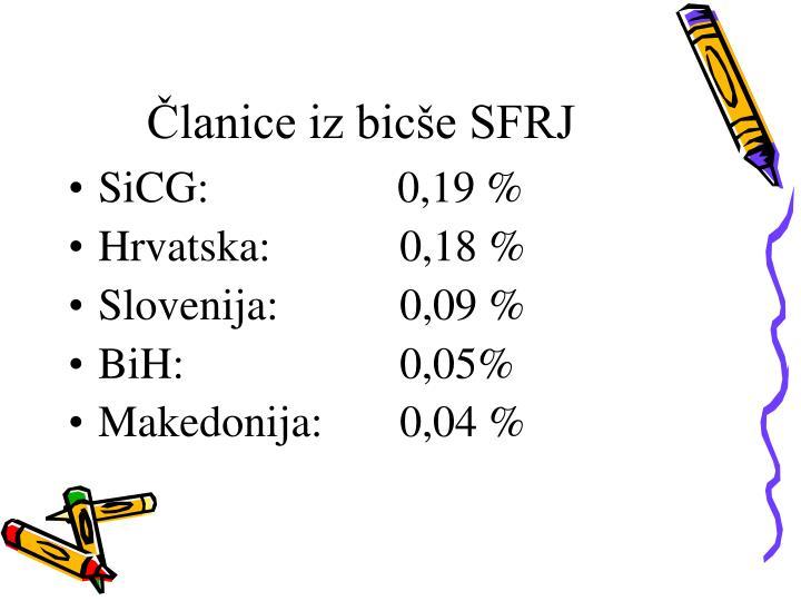 Članice iz bicše SFRJ