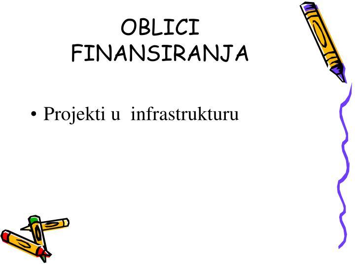 OBLICI FINANSIRANJA