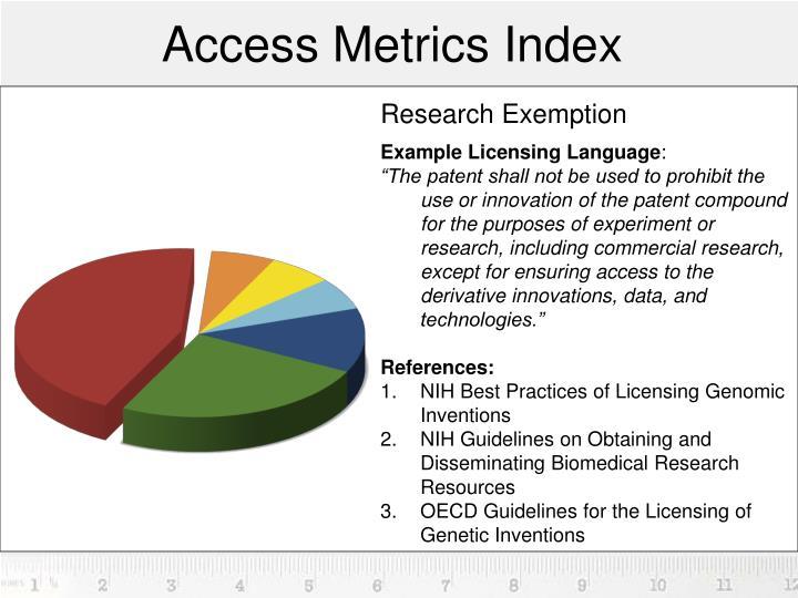 Access Metrics Index