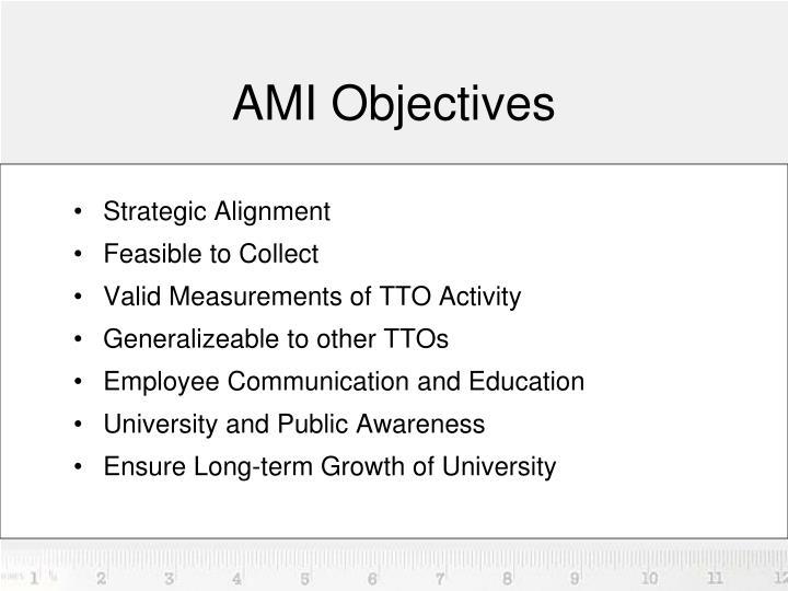 AMI Objectives