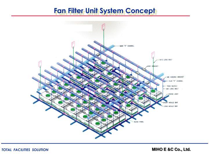 Fan Filter Unit System Concept
