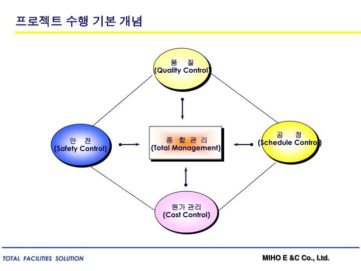 프로젝트 수행 기본 개념
