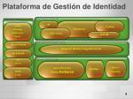 plataforma de gesti n de identidad1