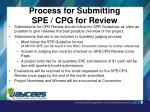 process for submitting spe cpg for review1