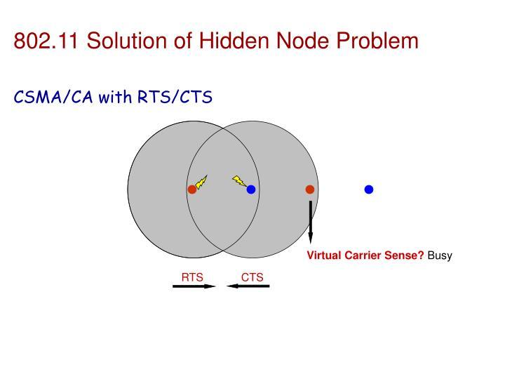 802.11 Solution of Hidden Node Problem