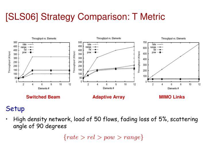 [SLS06] Strategy Comparison: T Metric