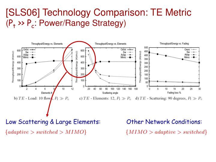 [SLS06] Technology Comparison: TE Metric