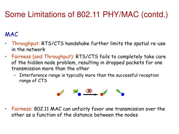 Some Limitations of 802.11 PHY/MAC (contd.)