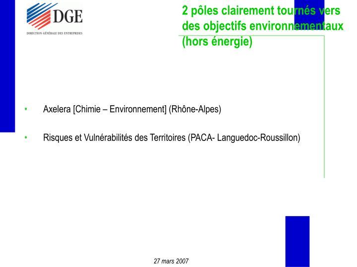 2 pôles clairement tournés vers des objectifs environnementaux (hors énergie)