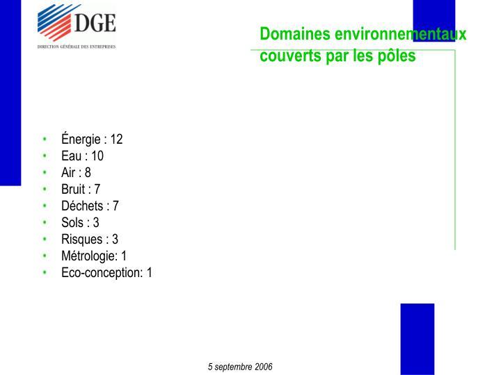 Domaines environnementaux couverts par les pôles