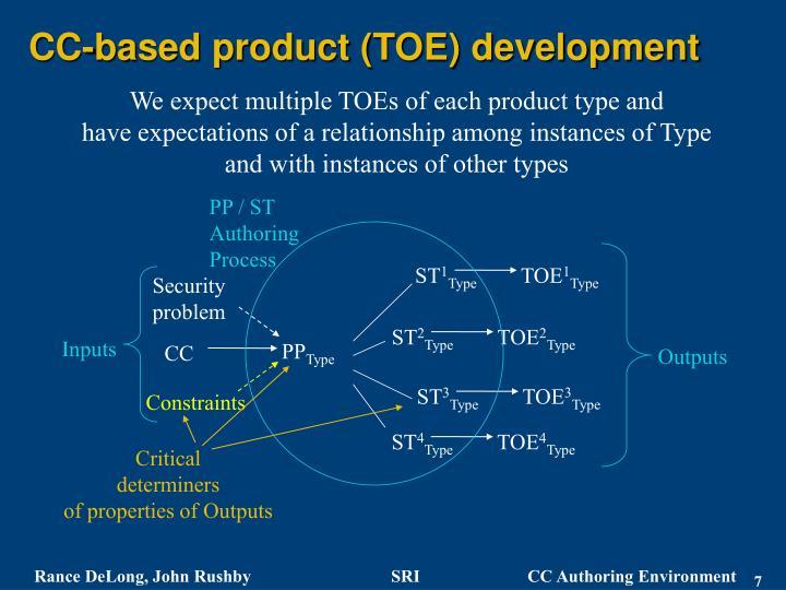 CC-based product (TOE) development