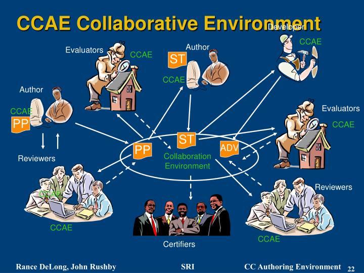 CCAE Collaborative Environment