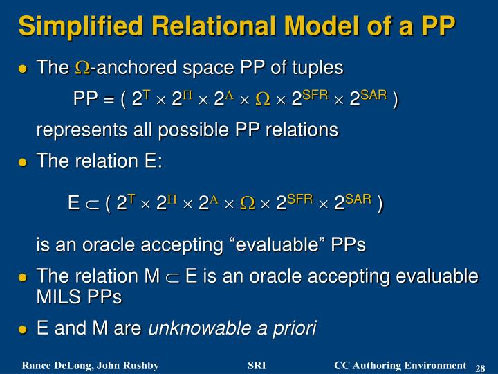 Simplified Relational Model of a PP