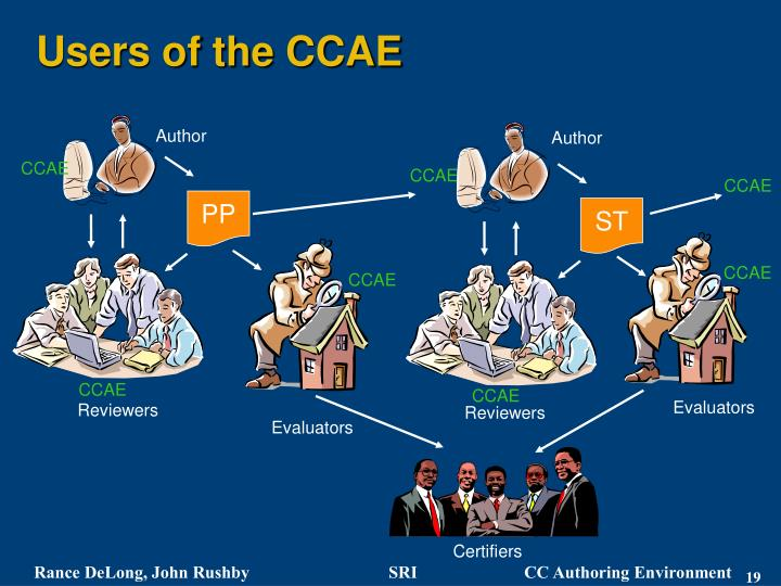 Users of the CCAE