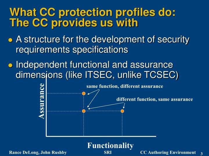 What cc protection profiles do the cc provides us with