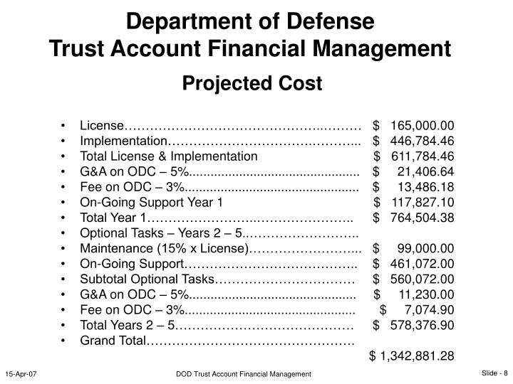 Projected Cost
