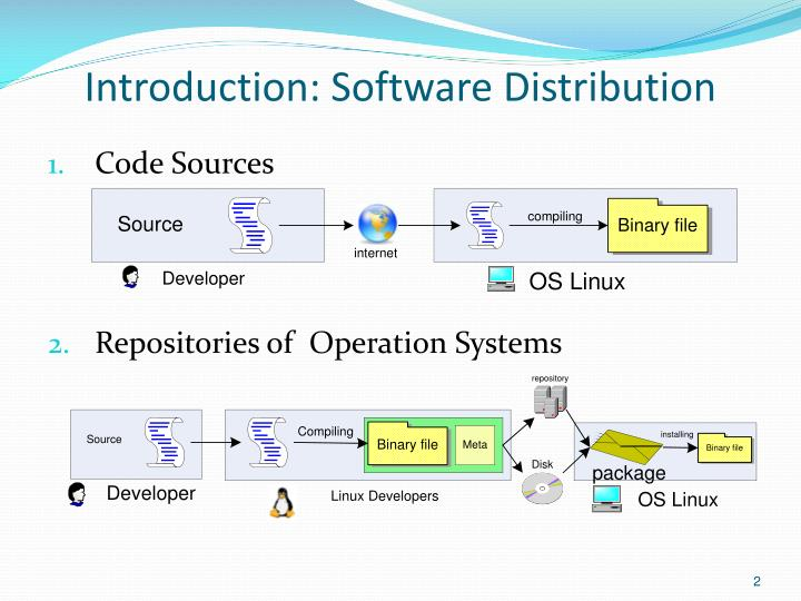 PPT - Universal System for Creation and Installation Linux ...