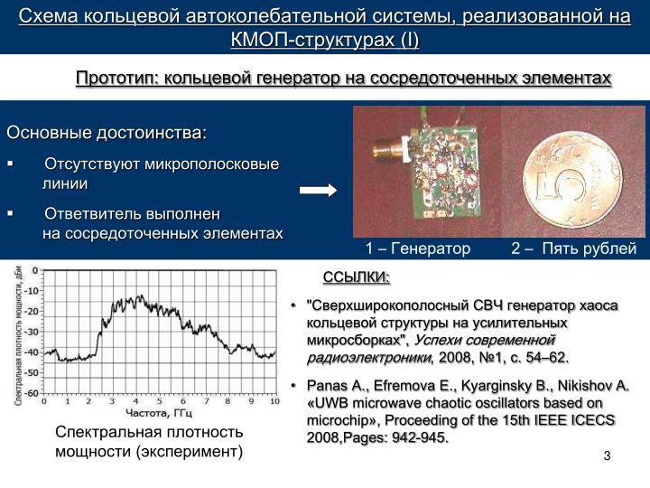 Схема кольцевой автоколебательной системы, реализованной на КМОП-структурах