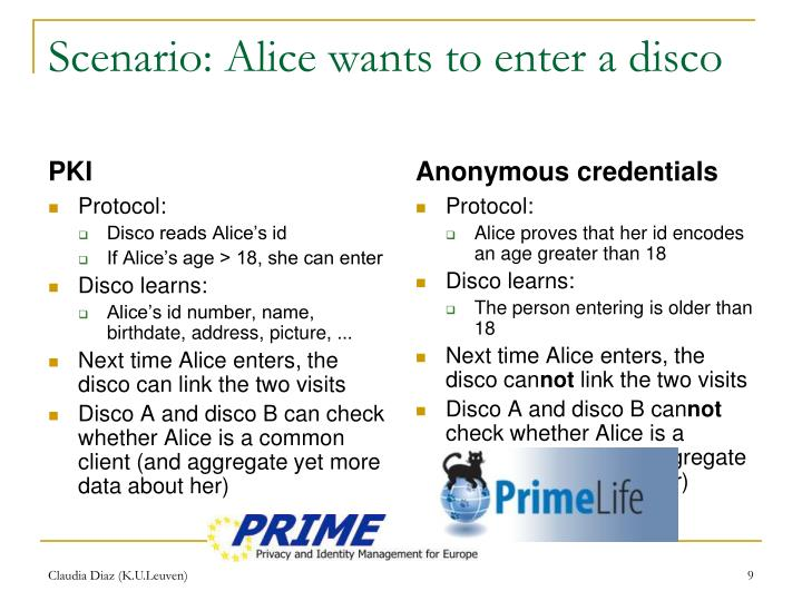Scenario: Alice wants to enter a disco