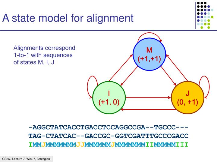 A state model for alignment