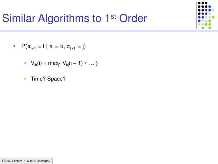 Similar Algorithms to 1