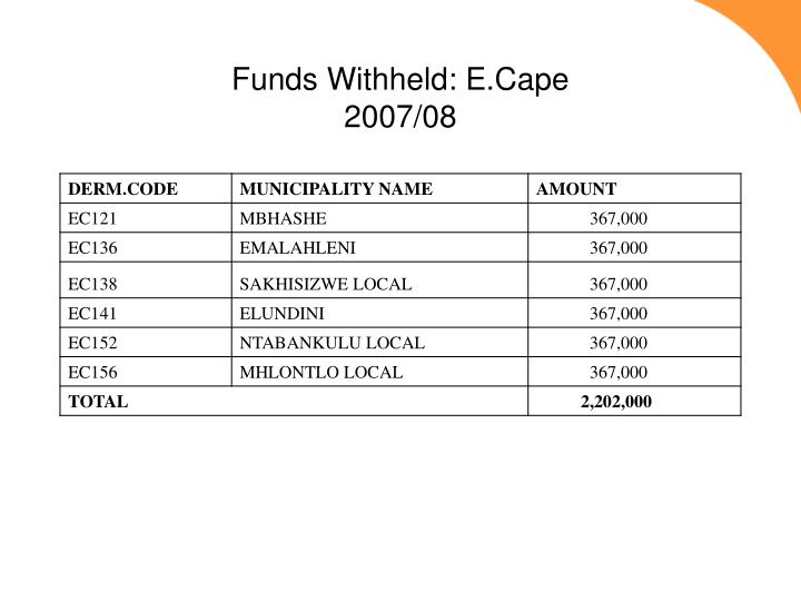 Funds Withheld: E.Cape