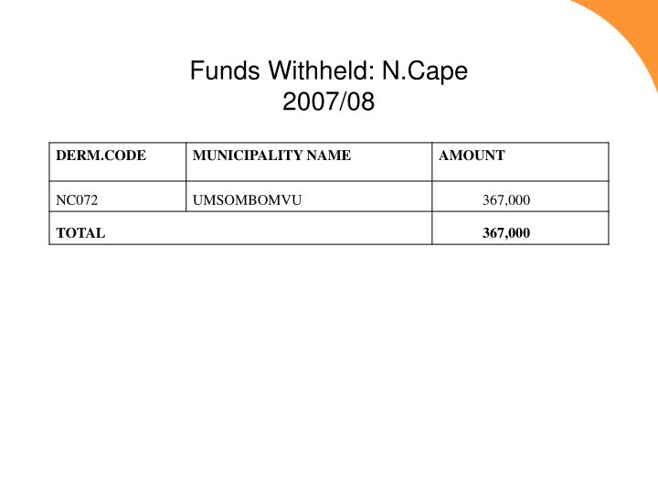 Funds Withheld: N.Cape