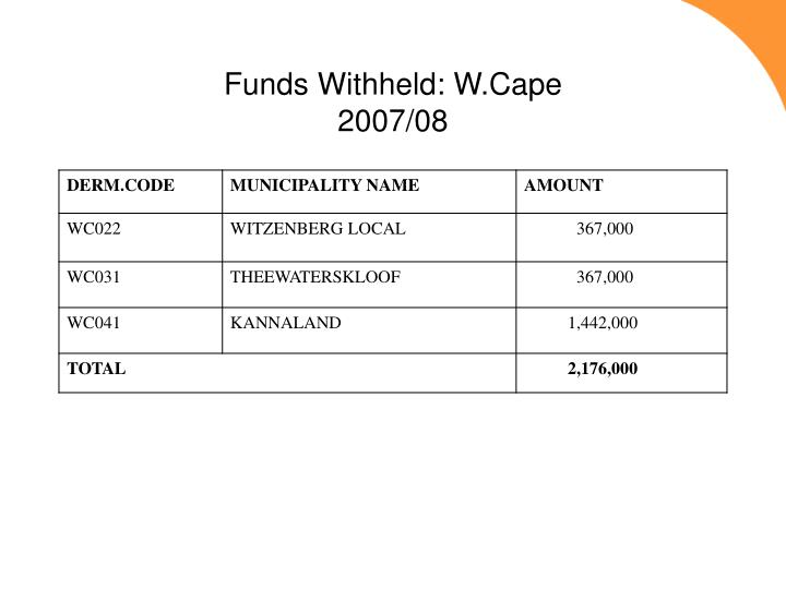 Funds Withheld: W.Cape