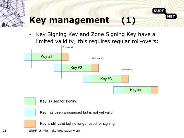 Key management(1)