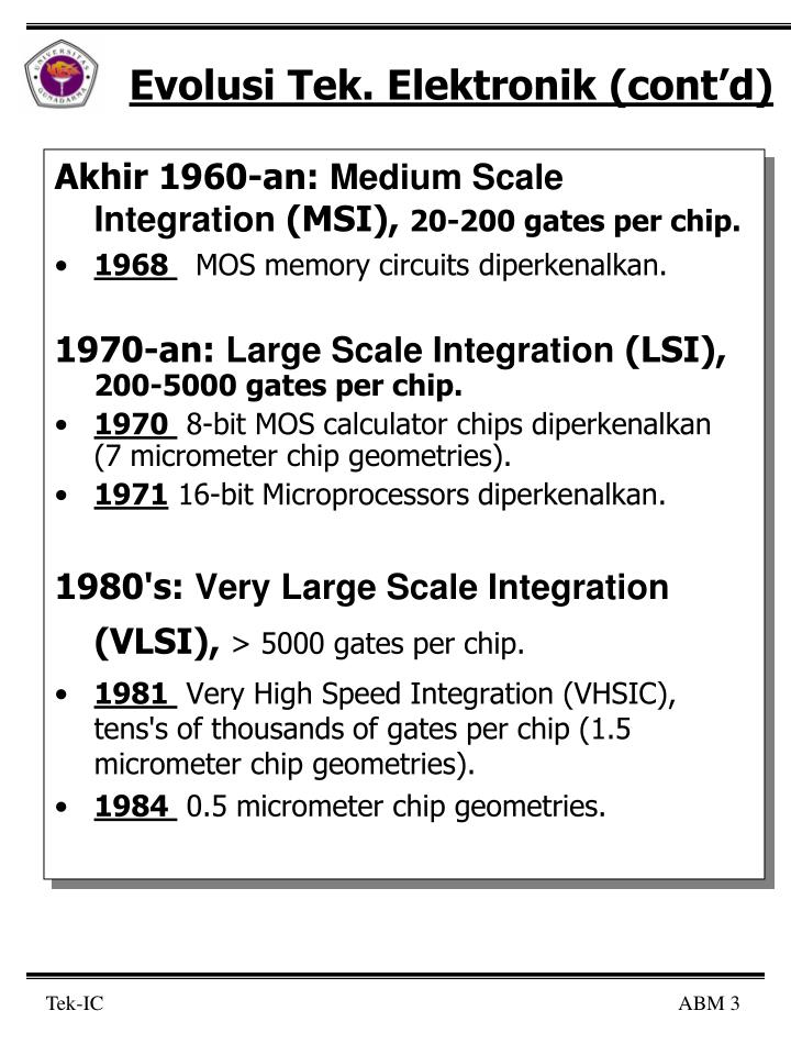 Evolusi tek elektronik cont d1
