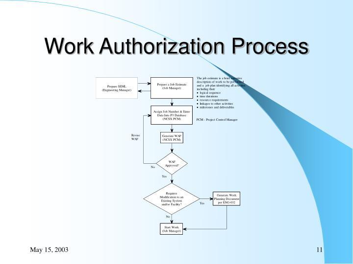 Work Authorization Process