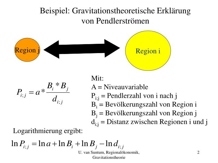 Beispiel: Gravitationstheoretische Erklärung
