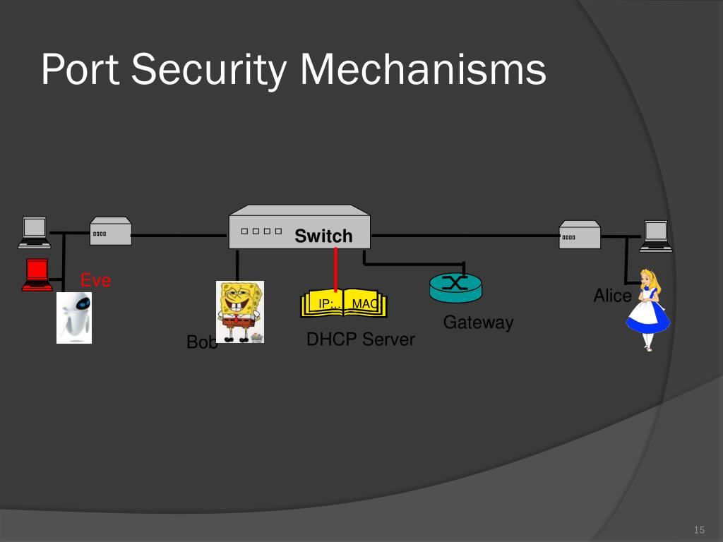PPT - Man In The Middle Attack PowerPoint Presentation - ID