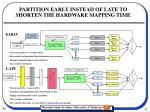 partition early instead of late to shorten the hardware mapping time