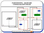 partitioning 4th board configuration phase