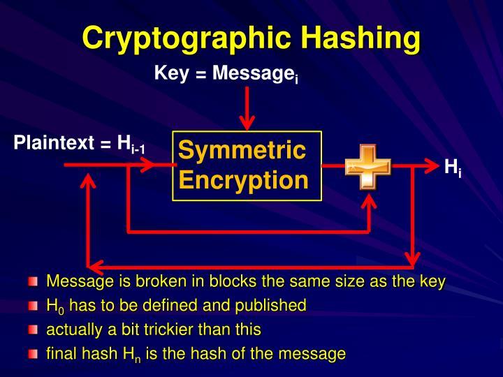 Cryptographic Hashing