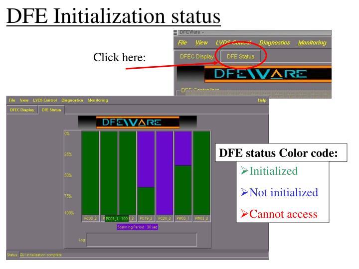 DFE Initialization status