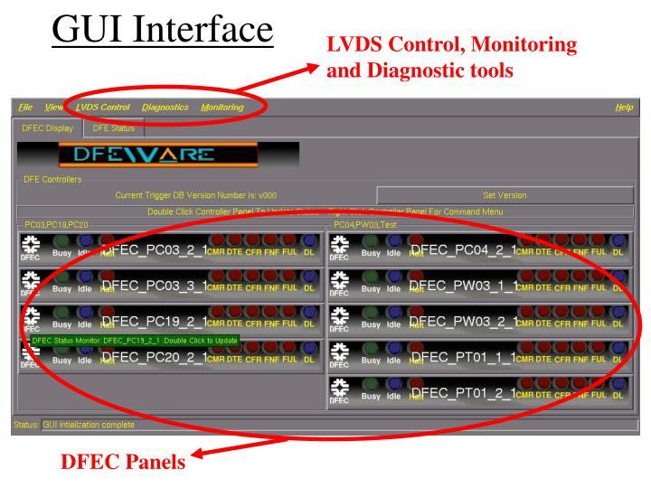 LVDS Control, Monitoring and Diagnostic tools