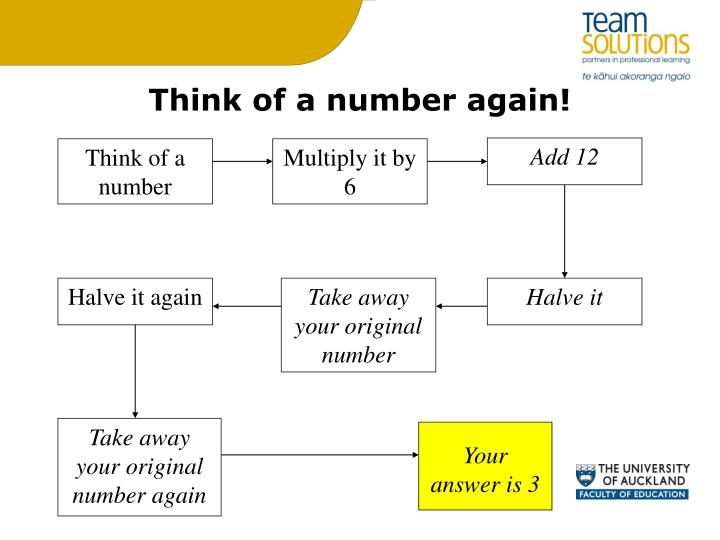 Think of a number again!