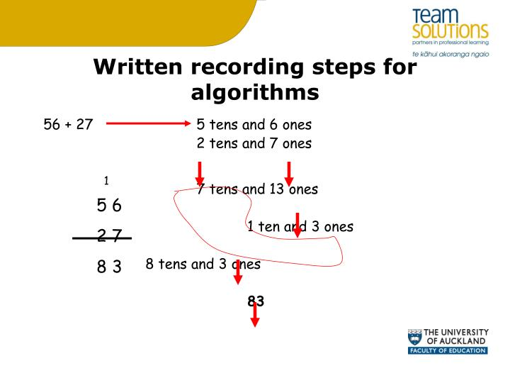 Written recording steps for algorithms