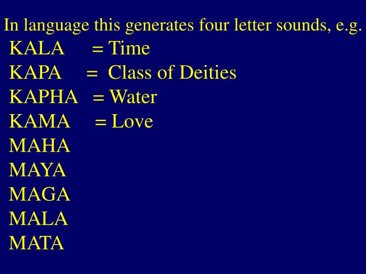 In language this generates four letter sounds, e.g.