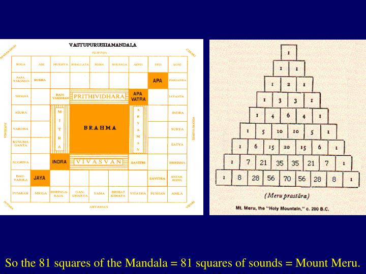So the 81 squares of the Mandala = 81 squares of sounds = Mount Meru.