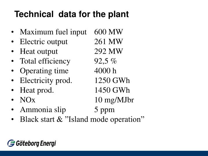 Technical  data for the plant