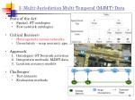 3 multi jurisdiction multi temporal mjmt data